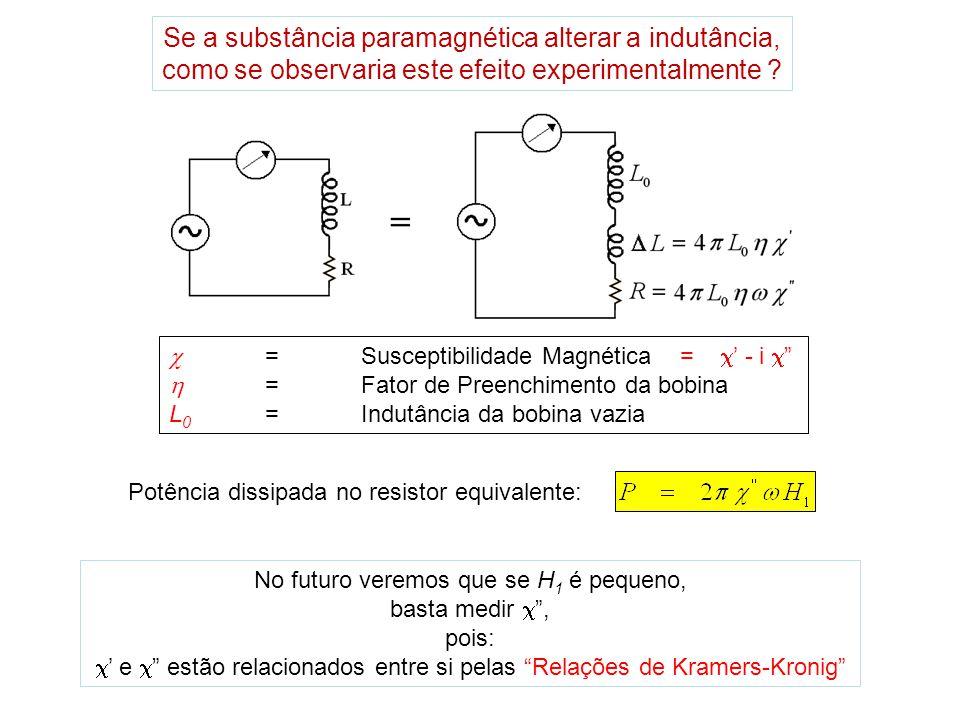 Se a substância paramagnética alterar a indutância,