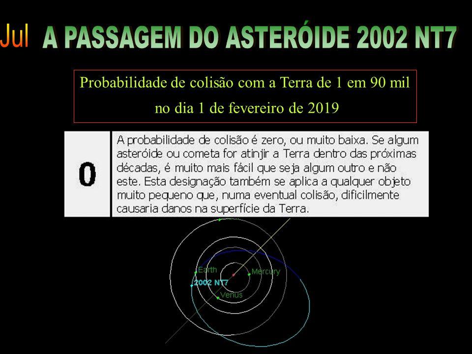 A PASSAGEM DO ASTERÓIDE 2002 NT7 Jul