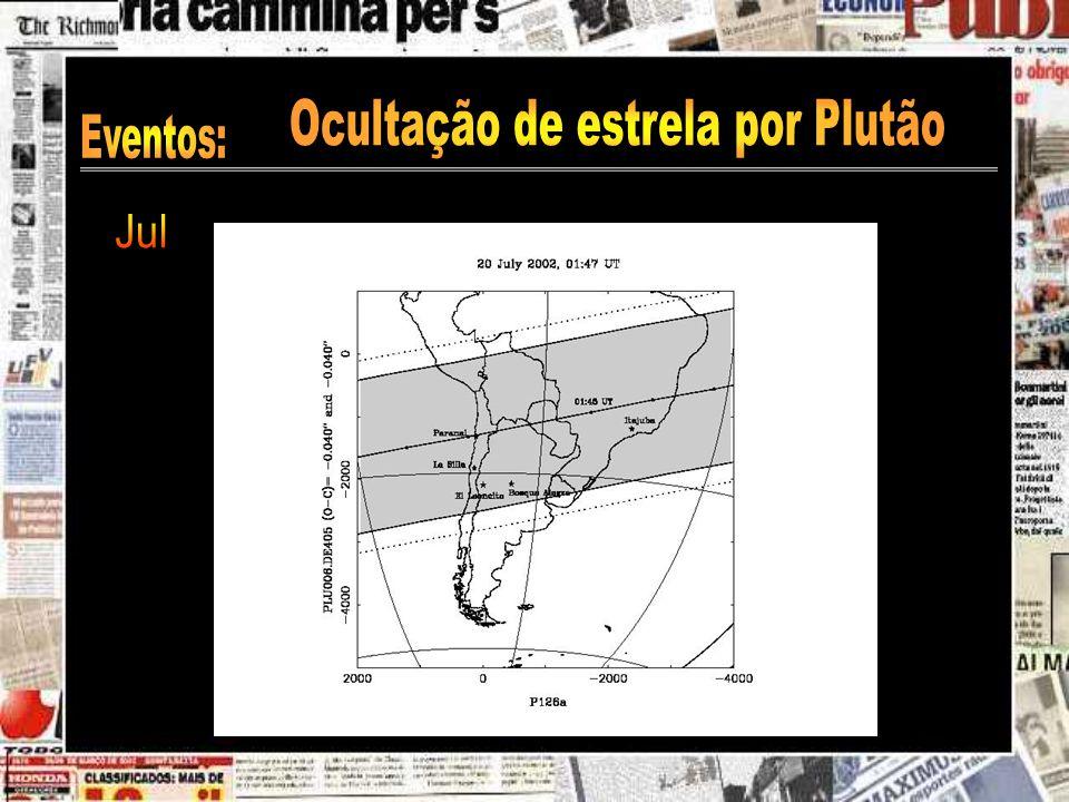 Ocultação de estrela por Plutão