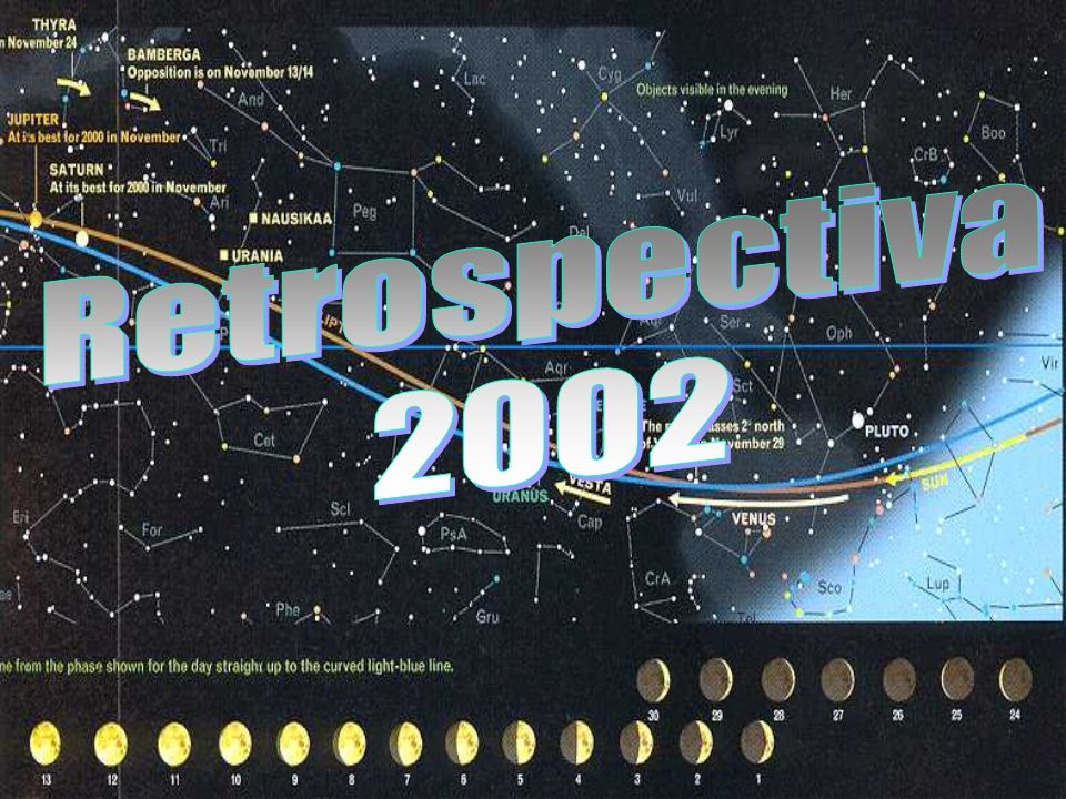 Retrospectiva 2002