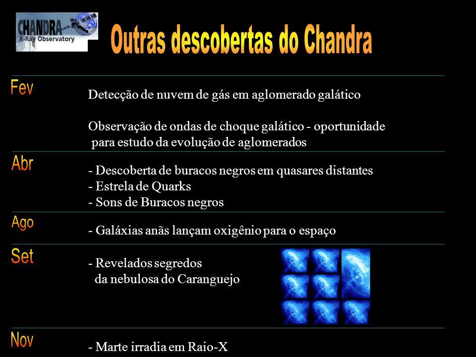 Outras descobertas do Chandra
