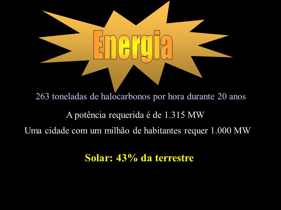 Energia Solar: 43% da terrestre