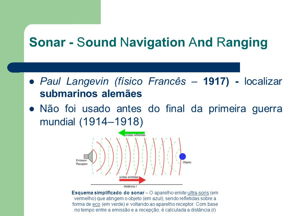 Sonar - Sound Navigation And Ranging