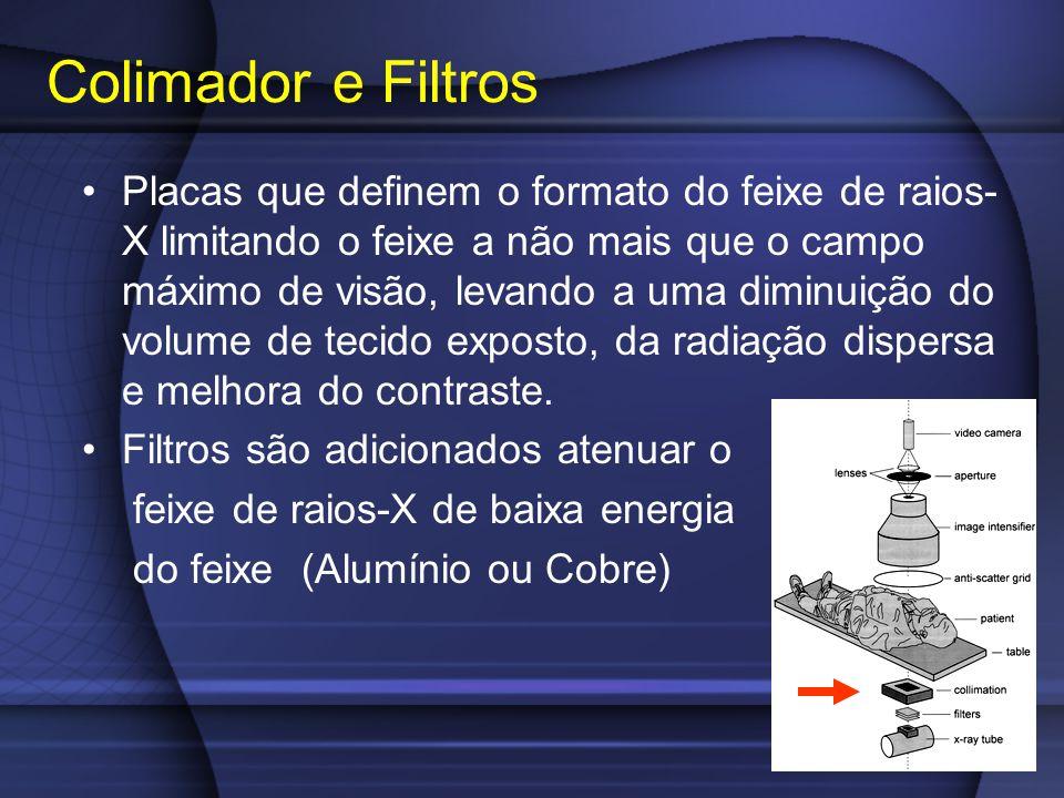 Colimador e Filtros