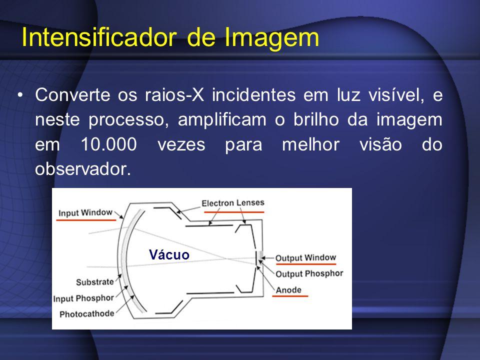 Intensificador de Imagem
