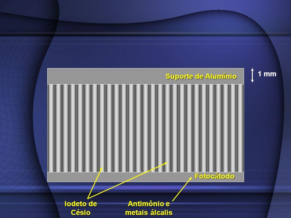 Antimônio e metais álcalis
