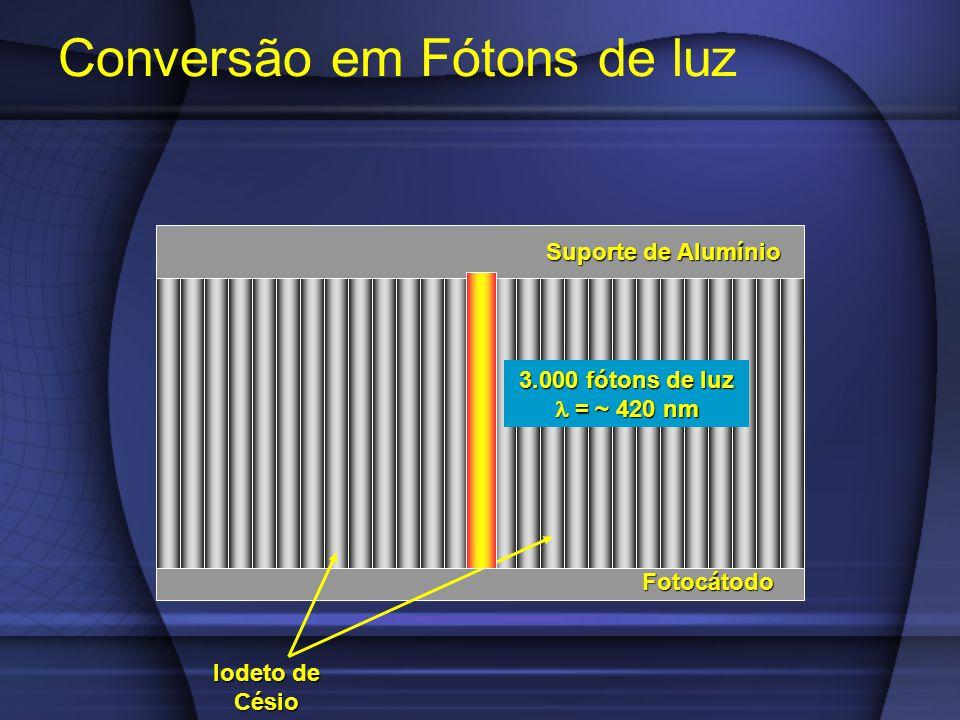 Conversão em Fótons de luz