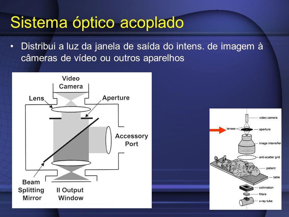 Sistema óptico acoplado