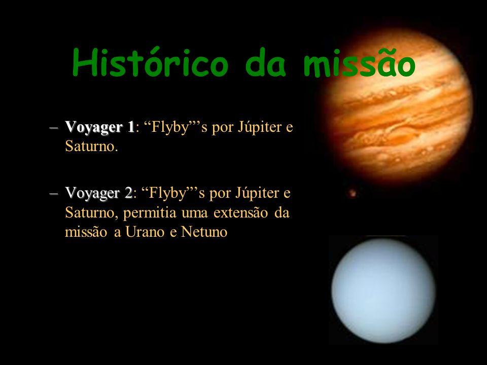 Histórico da missão Voyager 1: Flyby 's por Júpiter e Saturno.