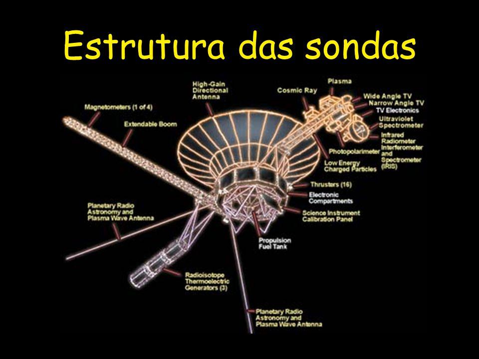 Estrutura das sondas