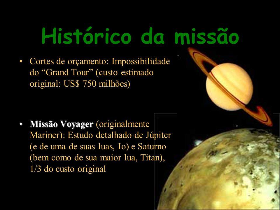 Histórico da missão Cortes de orçamento: Impossibilidade do Grand Tour (custo estimado original: US$ 750 milhões)