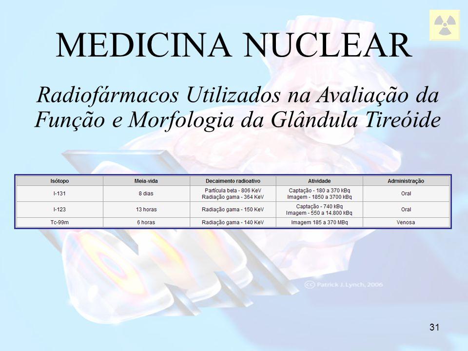 MEDICINA NUCLEAR Radiofármacos Utilizados na Avaliação da Função e Morfologia da Glândula Tireóide.