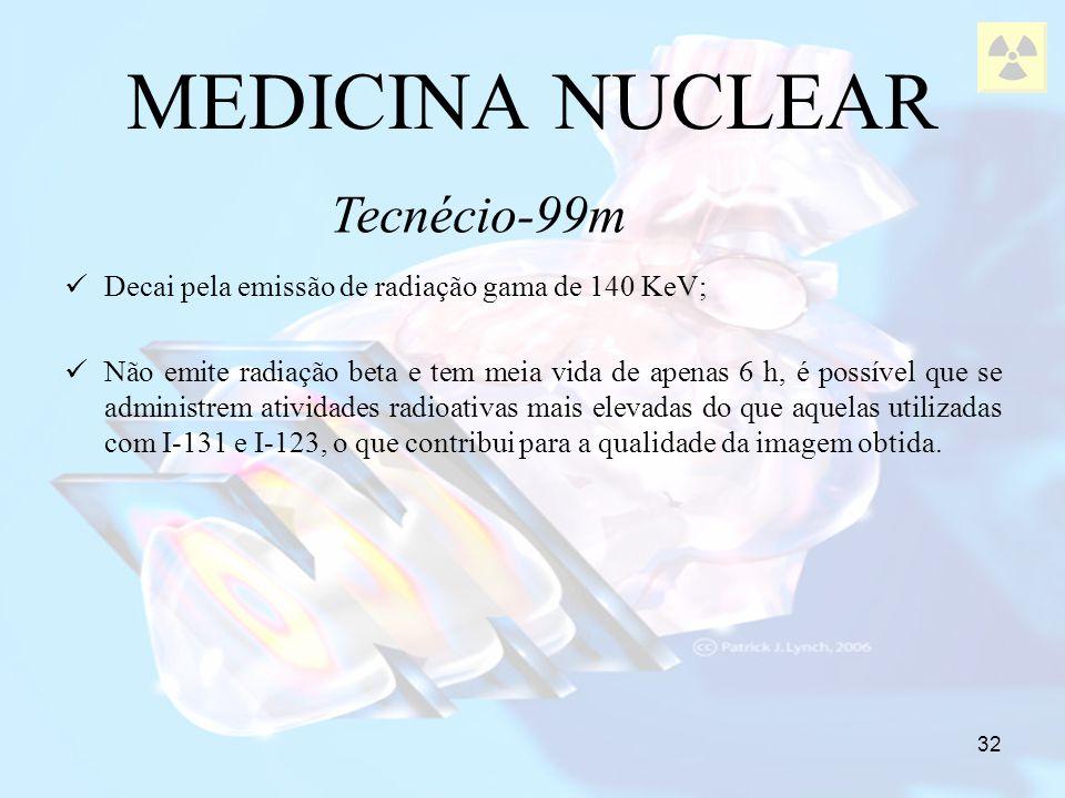 MEDICINA NUCLEAR Tecnécio-99m