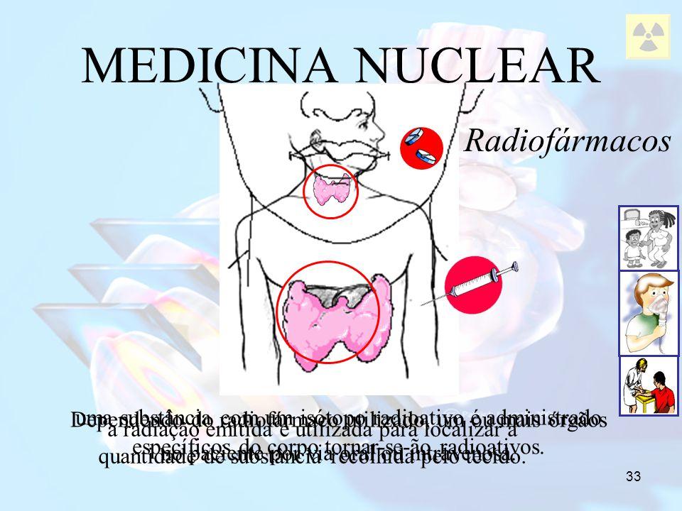 MEDICINA NUCLEAR Radiofármacos