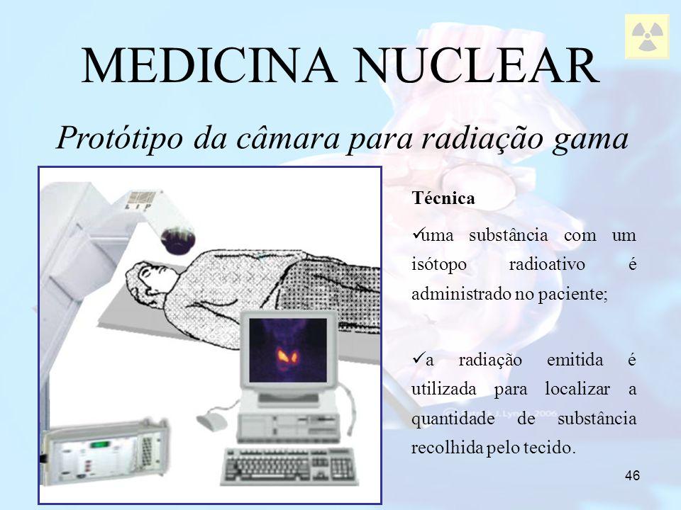 Protótipo da câmara para radiação gama