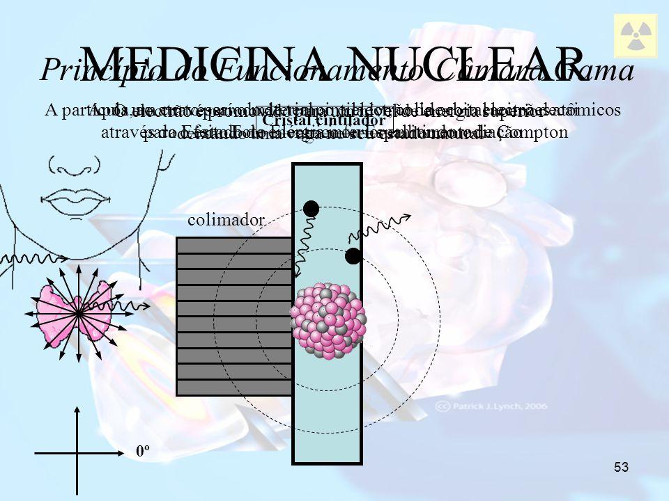 * MEDICINA NUCLEAR Princípio do Funcionamento Câmara Gama