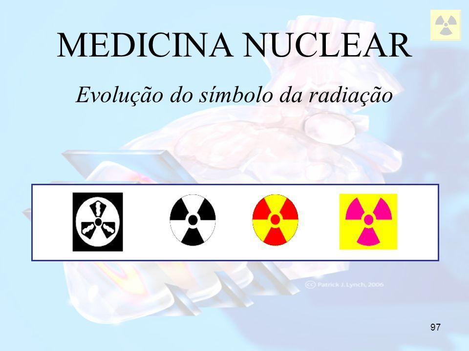 Evolução do símbolo da radiação