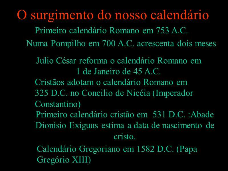 O surgimento do nosso calendário