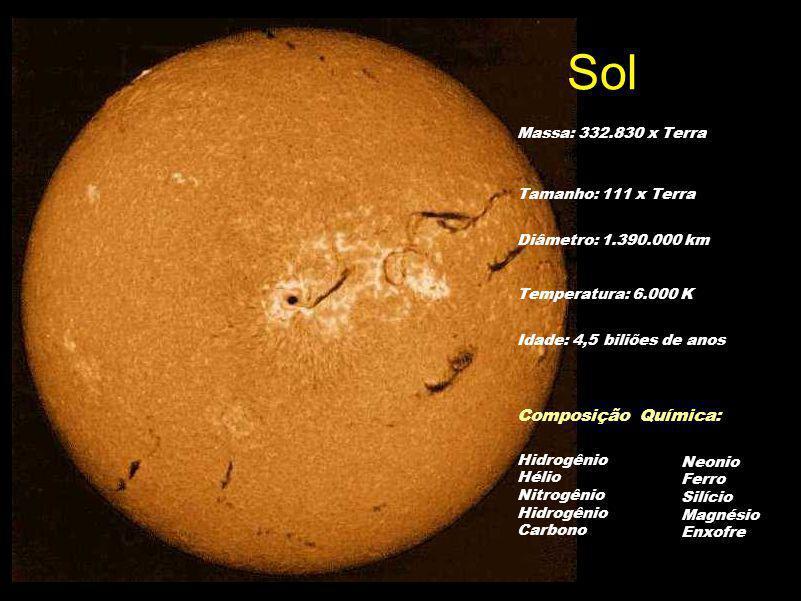 Sol Composição Química: Massa: 332.830 x Terra Tamanho: 111 x Terra