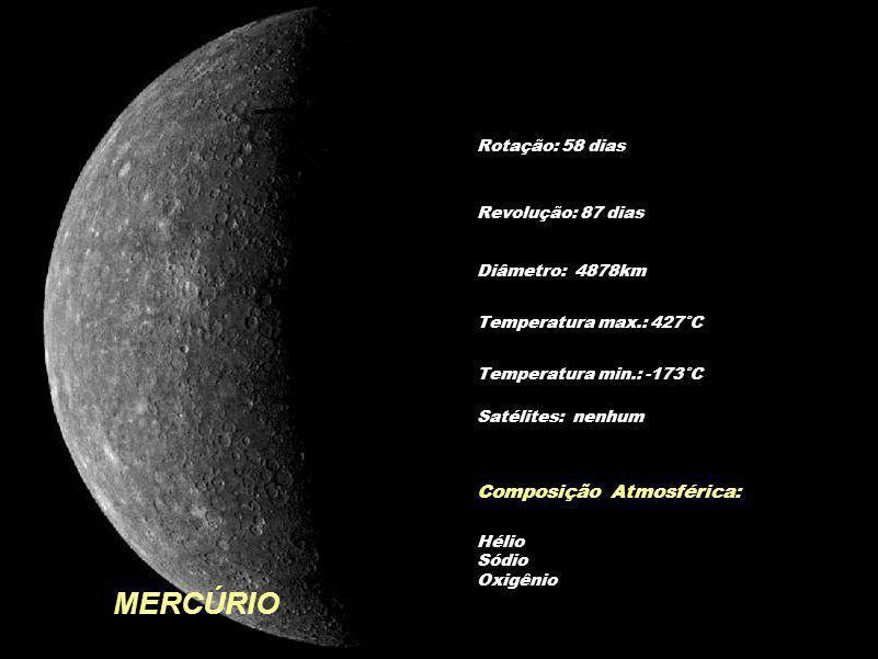 MERCÚRIO Composição Atmosférica: Rotação: 58 dias Revolução: 87 dias