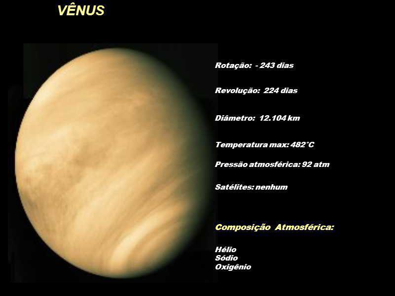 VÊNUS Composição Atmosférica: Rotação: - 243 dias Revolução: 224 dias