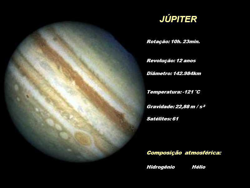 JÚPITER Composição atmosférica: Rotação: 10h. 23min.