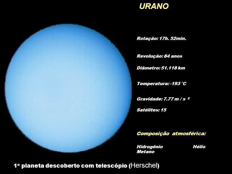URANO 1o planeta descoberto com telescópio (Herschel)