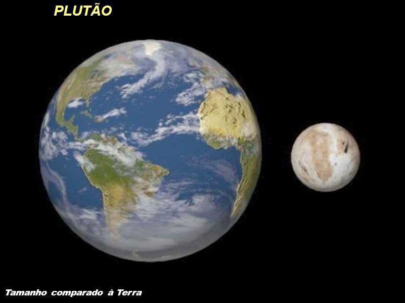 PLUTÃO Tamanho comparado à Terra