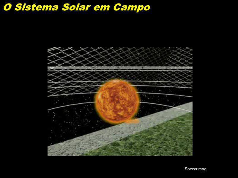 O Sistema Solar em Campo
