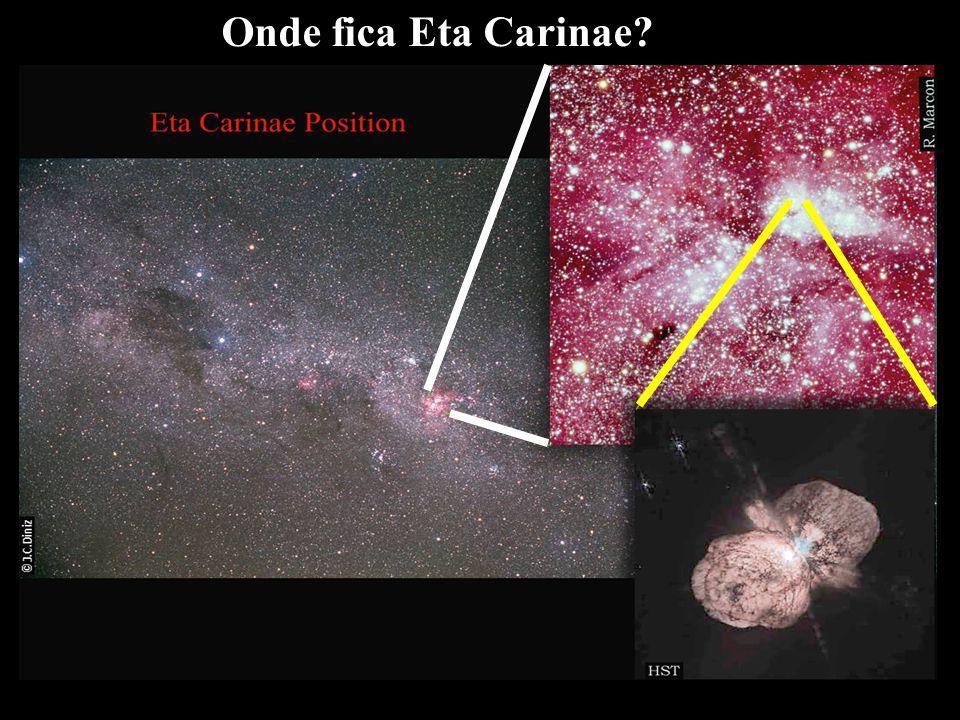 Onde fica Eta Carinae