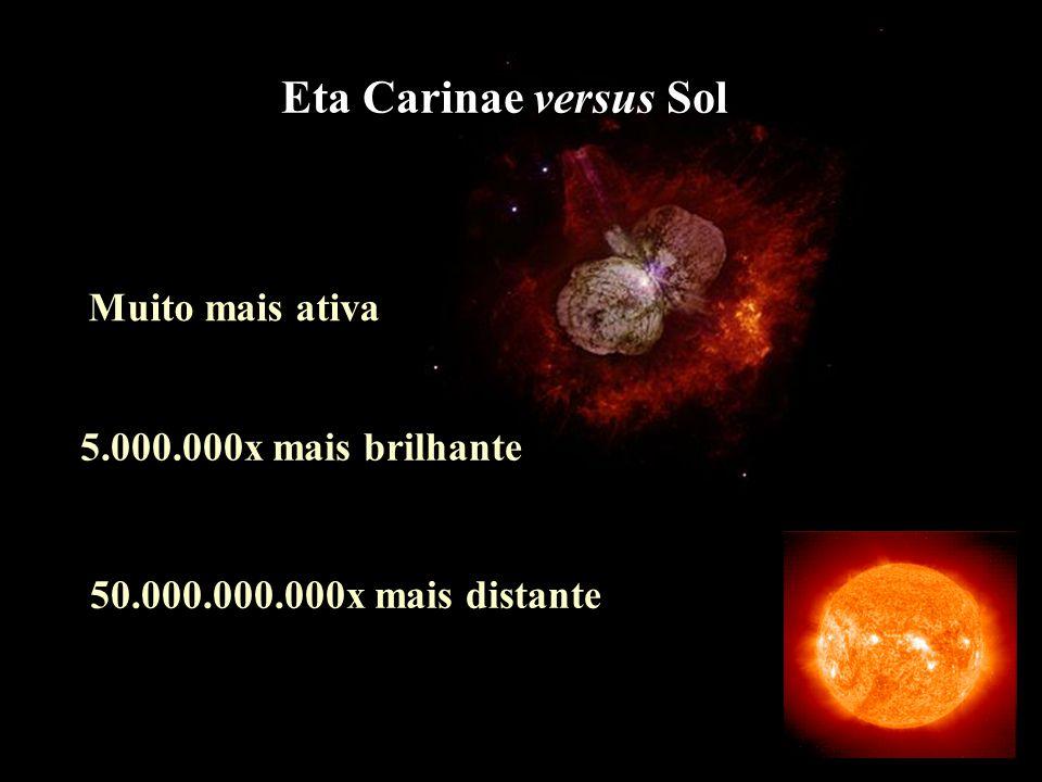 Eta Carinae versus Sol Muito mais ativa 5.000.000x mais brilhante