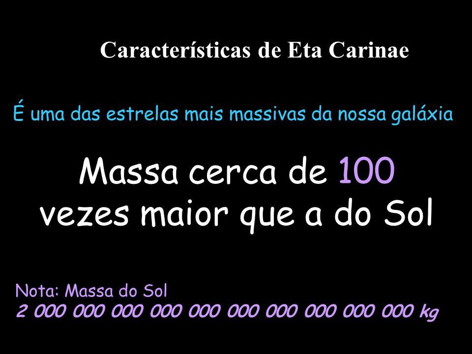 Características de Eta Carinae