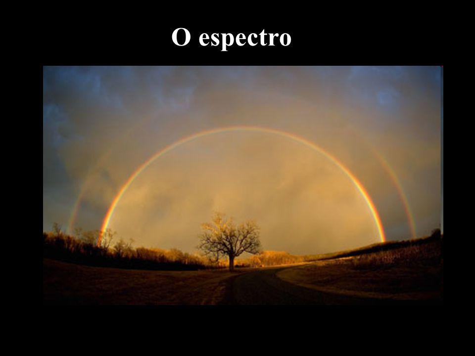 O espectro O que é um espectro