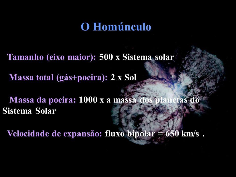 O Homúnculo Tamanho (eixo maior): 500 x Sistema solar