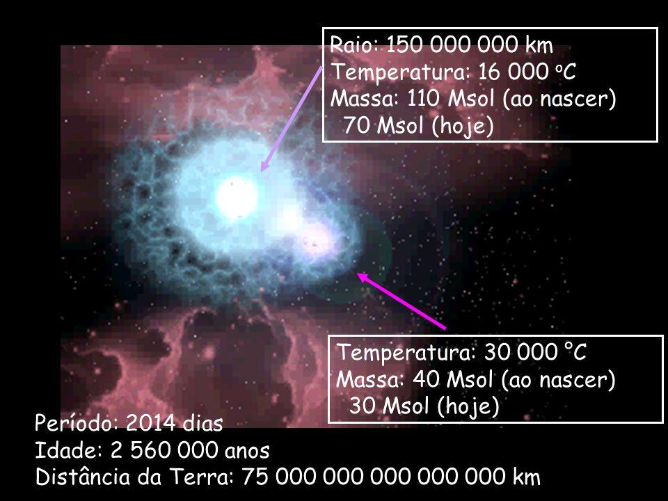 Raio: 150 000 000 km Temperatura: 16 000 oC Massa: 110 Msol (ao nascer) 70 Msol (hoje)