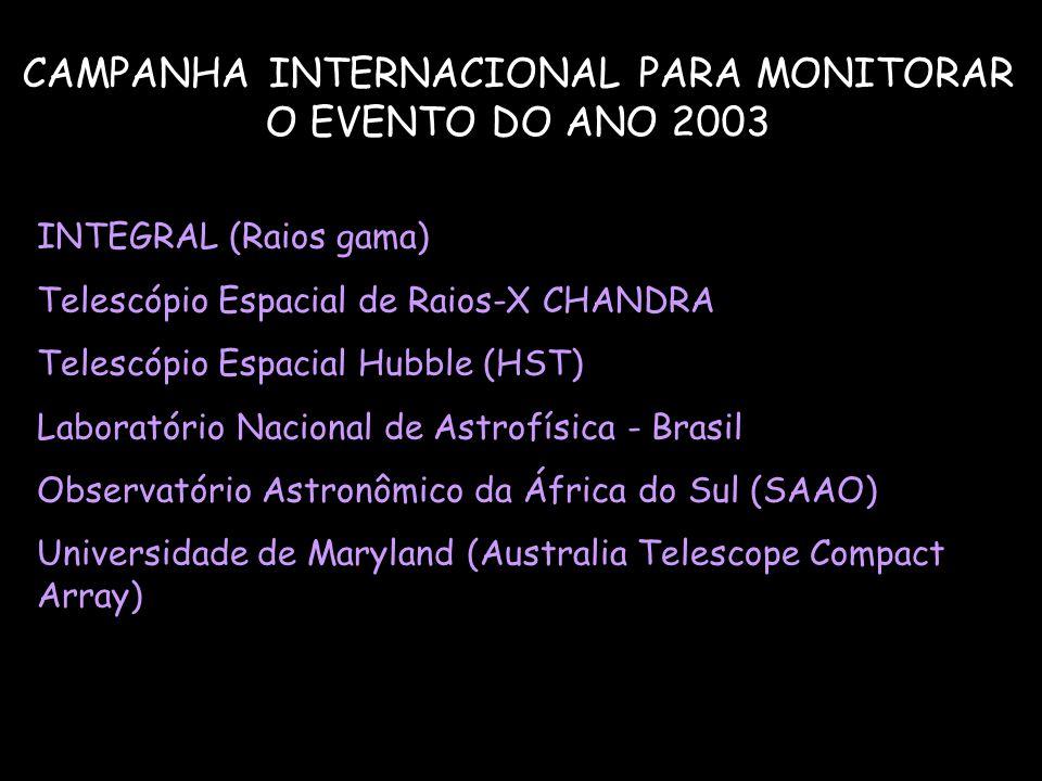 CAMPANHA INTERNACIONAL PARA MONITORAR O EVENTO DO ANO 2003