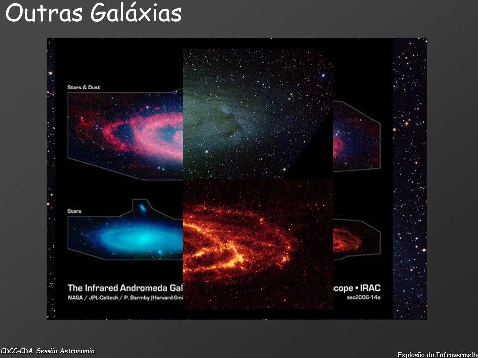 Outras Galáxias Outras galáxias