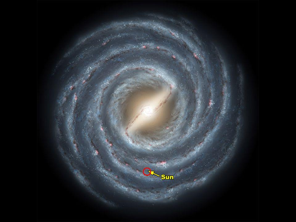 Através de observações com potentes telescópios e muitos cálculos, foi possível mapear a nossa Galáxia, e chegar a conclusão de que é uma galáxia de formato espiral com o diâmetro de aproximadamente 100 mil anos-luz, e o Sol é apenas uma entre 200 bilhões de estrelas nela existentes.