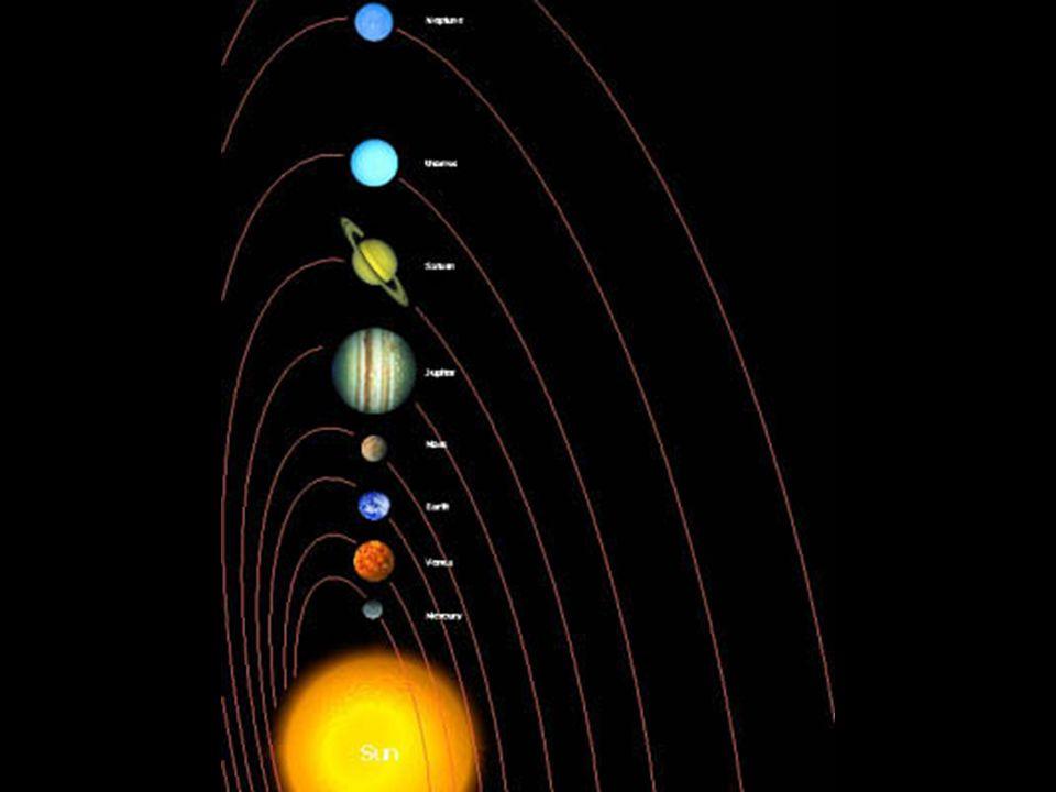 O sistema solar é constituído pelo Sol e pelo conjunto dos corpos celestes que se encontram no seu campo gravitacional , e que compreende os planetas, e uma série de outros objetos de menor dimensão entre os quais se contam os planetas anões e os corpos menores do Sistema Solar (asteróides, transnetunianos e cometas).