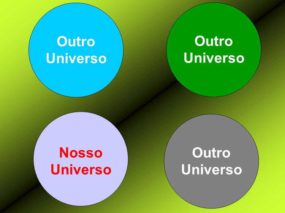 Outro Universo Outro Universo Nosso Universo Outro Universo