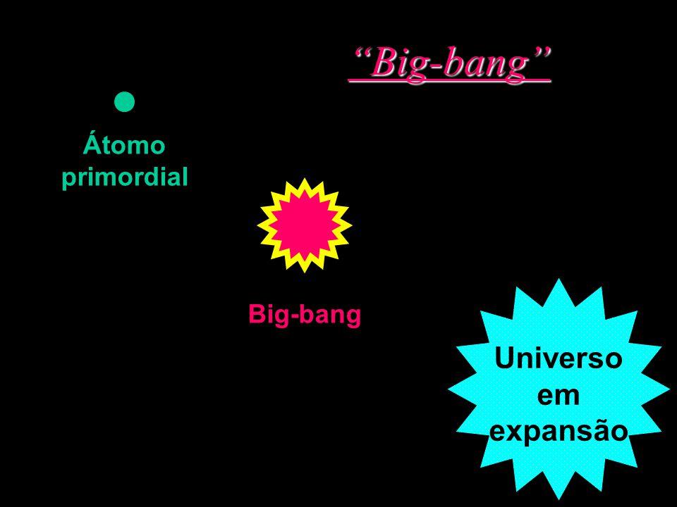 Big-bang Universo em expansão Átomo primordial Big-bang