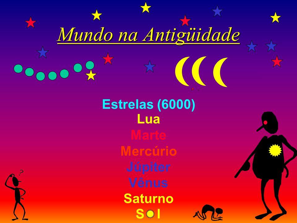 Mundo na Antigüidade Estrelas (6000) Lua Marte Mercúrio Júpiter Vênus