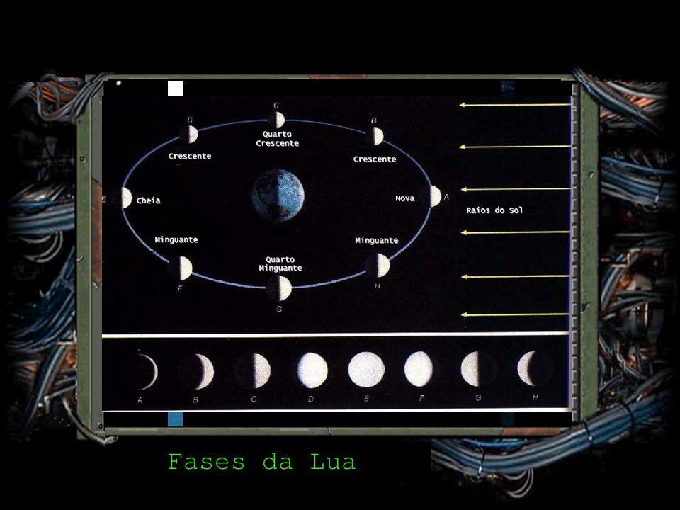 Dia e Noite Fases da Lua