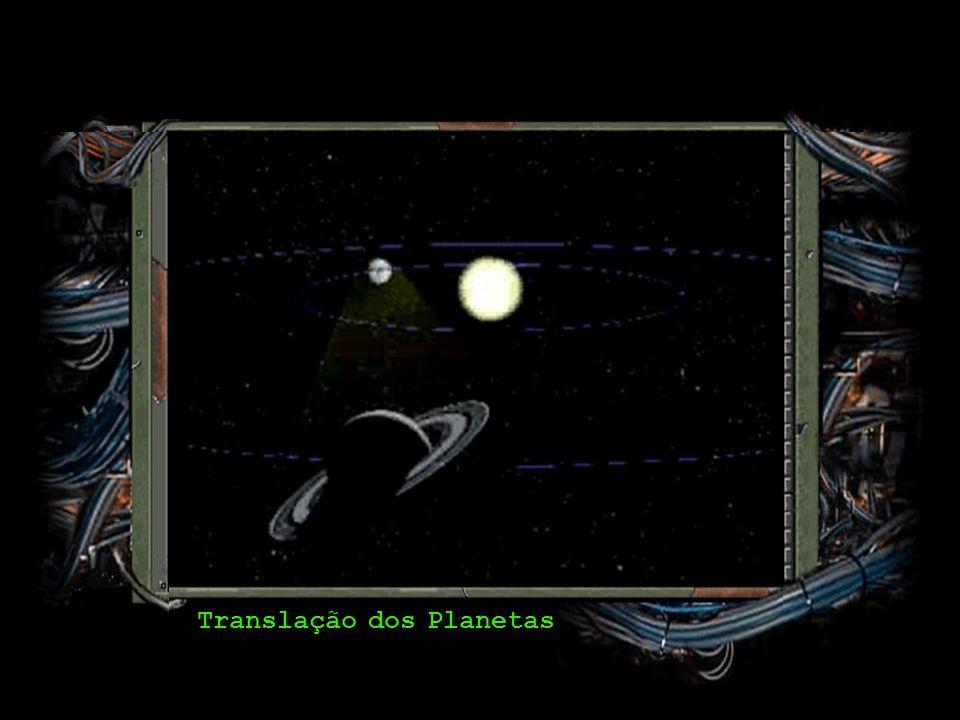 Translação dos Planetas