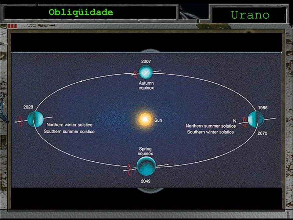 Urano Obliqüidade Tamanho comparado à Terra