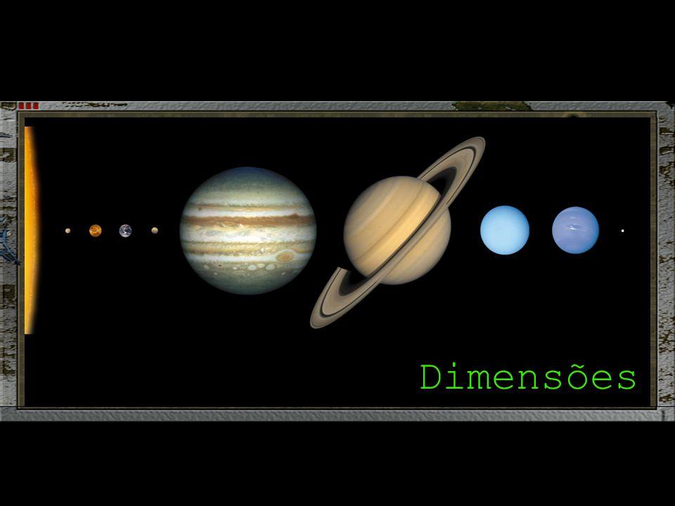O SISTEMA SOLAR Dimensões