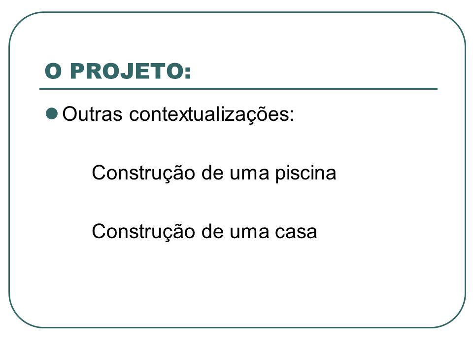 O PROJETO: Outras contextualizações: Construção de uma piscina