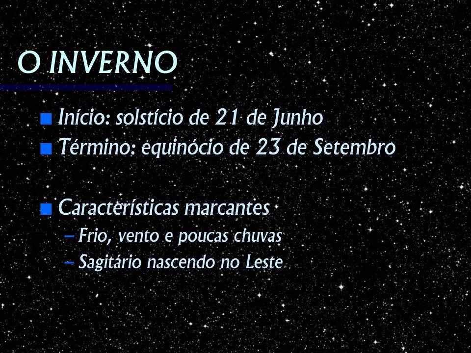 O INVERNO Início: solstício de 21 de Junho