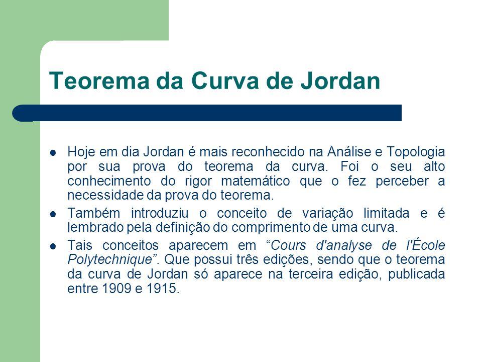 Teorema da Curva de Jordan