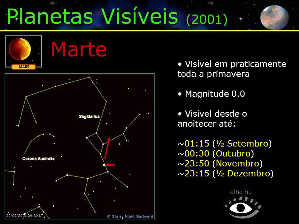 Planetas Visíveis (2001) Marte